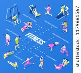fitness isometric infographics... | Shutterstock .eps vector #1179661567