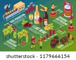 winery isometric flowchart... | Shutterstock .eps vector #1179666154