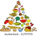 food pyramid  vector... | Shutterstock .eps vector #11797570