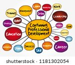 continuing professional... | Shutterstock .eps vector #1181302054