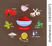 tomato sauce ingredients. flat...   Shutterstock .eps vector #1181501071