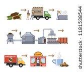 dark brown chocolate factory.... | Shutterstock .eps vector #1181538544