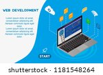web development concept banner. ...