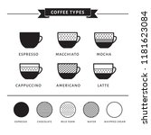 types of coffee vector... | Shutterstock .eps vector #1181623084