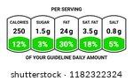 food value label chart. vector...   Shutterstock .eps vector #1182322324