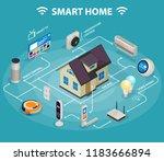smart home iot internet of... | Shutterstock .eps vector #1183666894