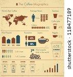 coffee infographics set   Shutterstock .eps vector #118477189
