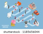 insurance options isometric... | Shutterstock .eps vector #1185656044
