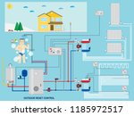 smart energy saving heating... | Shutterstock .eps vector #1185972517