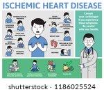 ischemic heart disease... | Shutterstock .eps vector #1186025524