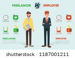 freelancer vs employee... | Shutterstock .eps vector #1187001211