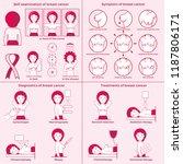 breast cancer set. self... | Shutterstock .eps vector #1187806171