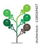 vertical timeline infographics. ... | Shutterstock .eps vector #1188369607