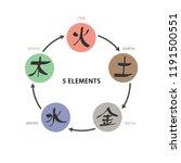 5 elements wu xing vector... | Shutterstock .eps vector #1191500551