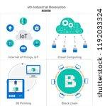 4th industrial revolution ver01 | Shutterstock .eps vector #1192033324