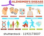 alzheimer disease risk factor... | Shutterstock .eps vector #1192173037