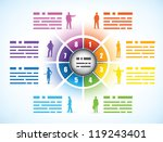 cog or wheel diagram for a... | Shutterstock .eps vector #119243401