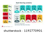 nutrition facts chart | Shutterstock .eps vector #1192770901
