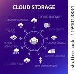 cloud storage concept template. ... | Shutterstock .eps vector #1194013834