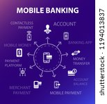 mobile banking concept template.... | Shutterstock .eps vector #1194013837