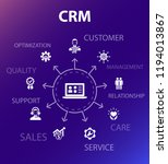 crm concept template. modern...   Shutterstock .eps vector #1194013867
