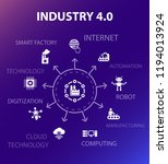 industry 4.0 concept template.... | Shutterstock .eps vector #1194013924