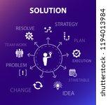 solution concept template.... | Shutterstock .eps vector #1194013984