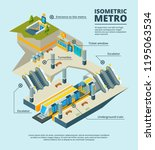 isometric subway station.... | Shutterstock .eps vector #1195063534