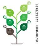 vertical timeline infographics. ... | Shutterstock .eps vector #1195275694