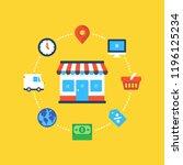 online shopping  eshop ...   Shutterstock .eps vector #1196125234