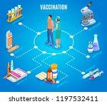 Vaccination Isometric Flowchar...