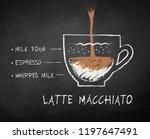 vector chalk drawn sketch of... | Shutterstock .eps vector #1197647491