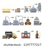 whiskey production process.... | Shutterstock .eps vector #1197777217