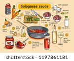 recipe bolognese sauce. step by ... | Shutterstock .eps vector #1197861181