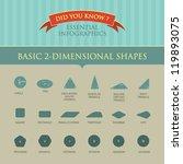 vector infographic   basic 2... | Shutterstock .eps vector #119893075