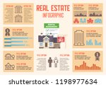 real estate agency concept.... | Shutterstock .eps vector #1198977634
