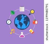 e learning  distance education  ...   Shutterstock .eps vector #1199480791