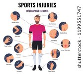 sports injuries infographics | Shutterstock .eps vector #1199551747