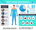 body and water infographic set... | Shutterstock .eps vector #1199553817