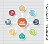 search engine optimisation icon ... | Shutterstock .eps vector #1199942977