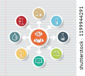 education and science icon info ... | Shutterstock .eps vector #1199944291