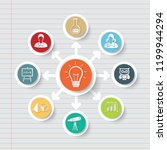 education and science icon info ... | Shutterstock .eps vector #1199944294