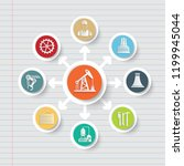 industrial and energy icon info ... | Shutterstock .eps vector #1199945044