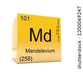 mendelevium chemical element... | Shutterstock . vector #1200069247