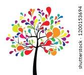 vector illustration for tree... | Shutterstock .eps vector #1200153694