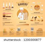 bakery products and patisserie  ... | Shutterstock .eps vector #1200300877