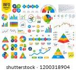 business infographic chart.... | Shutterstock .eps vector #1200318904