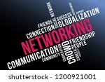 networking word cloud collage ... | Shutterstock .eps vector #1200921001