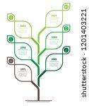 vertical presentation concept... | Shutterstock .eps vector #1201403221