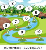 frog count number at pond... | Shutterstock .eps vector #1201561087